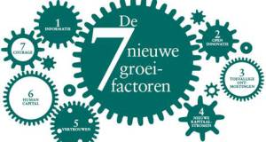 7 nieuwe groeifactoren